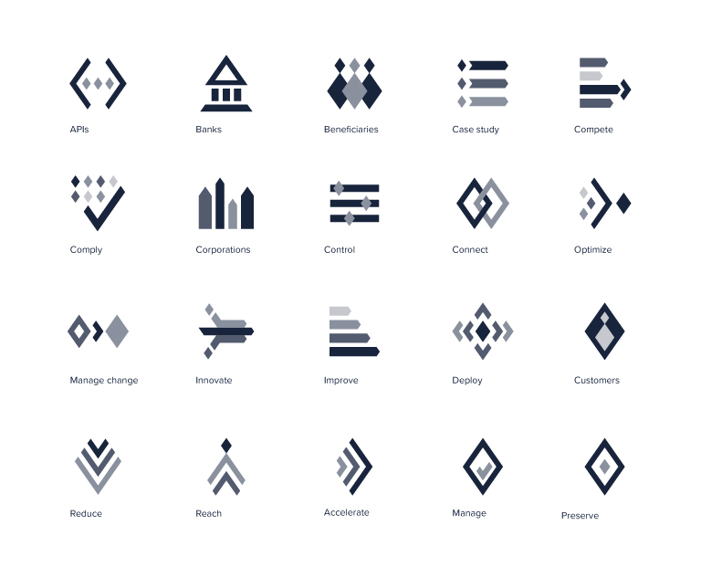 Bespoke set of icons for Volante - mobile