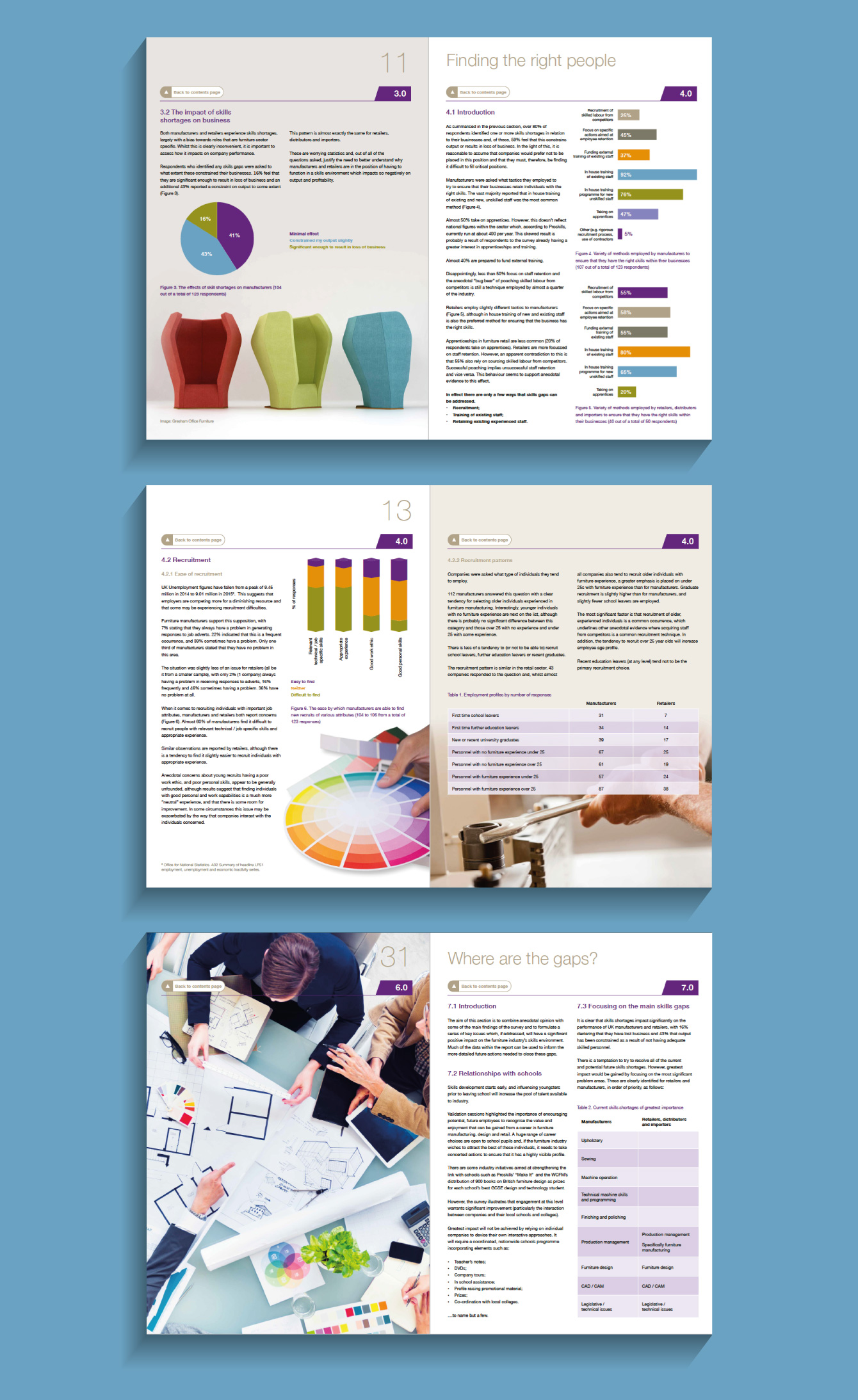 FIRA case study pages on a blue background - desktop